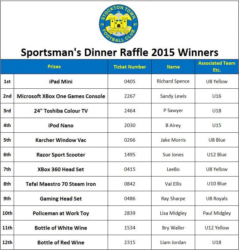 SD2015 Raffle Winners
