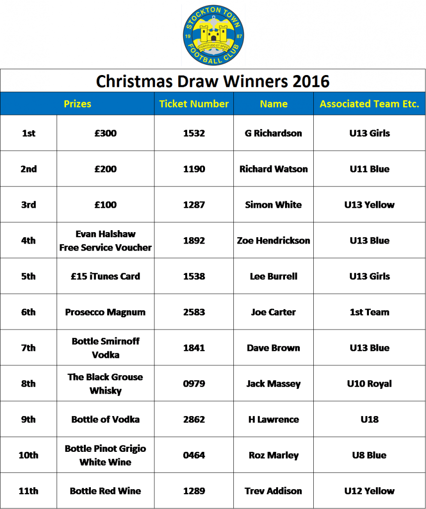 STFC Annual Christmas Draw 2016