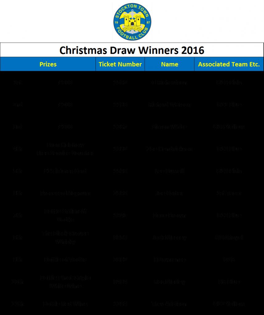 STFC Annual Christmas Draw 2016